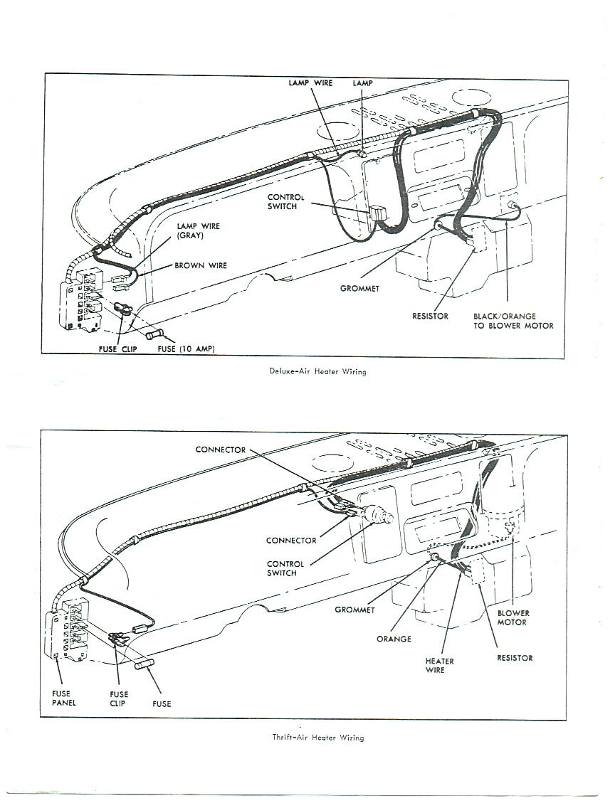 Rays Chevy Restoration Site Gauges In A 66 Truck 1961 Corvair Wiring Diagram This Illustration Shows The Differences Between Thrift Air And Deluxe Heaters