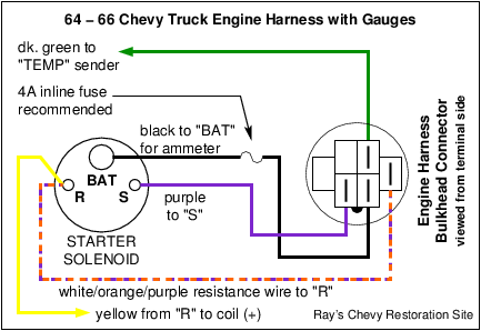 ray\u0027s chevy restoration site gauges in a \u002766 chevy truck64 Chevy C10 Dash Wiring Diagram #18