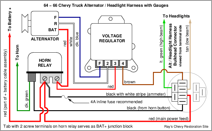 ray s chevy restoration site gauges in a 66 chevy truck rh rmcavoy freeshell org Basic Ignition Wiring Diagram 1965 Chevy Wiring Diagram