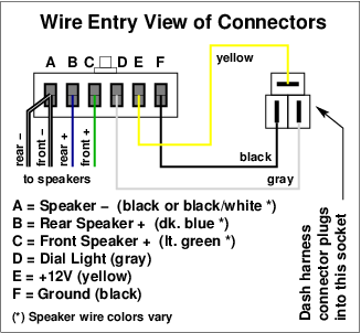 RadioPlugsDiagram_2 ray's chevy restoration site chevrolet radio information gm stereo wiring colors at bayanpartner.co